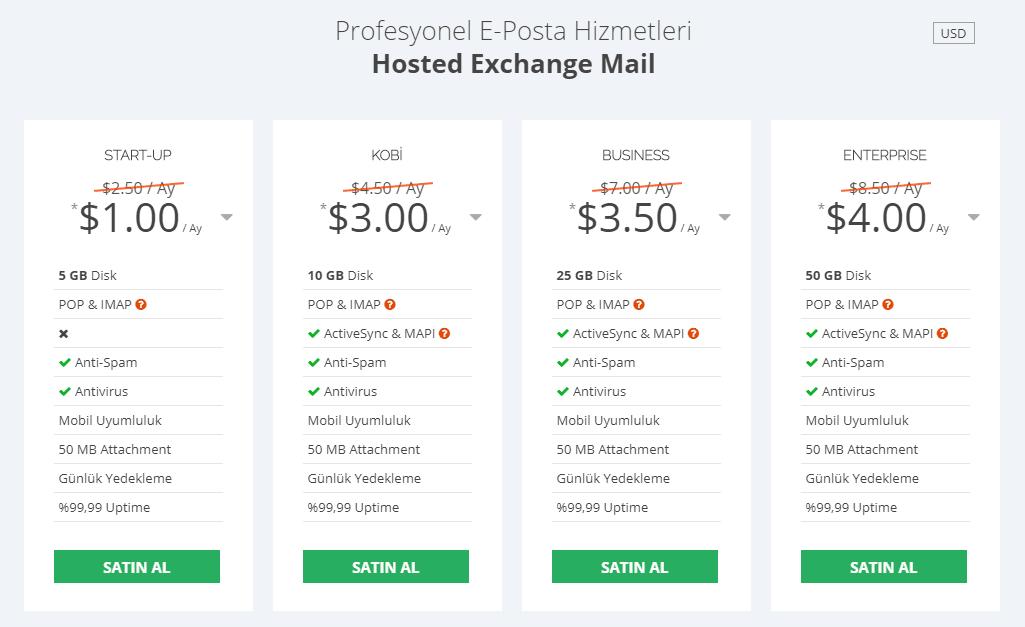 exchange-mail-fiyatları-turhost