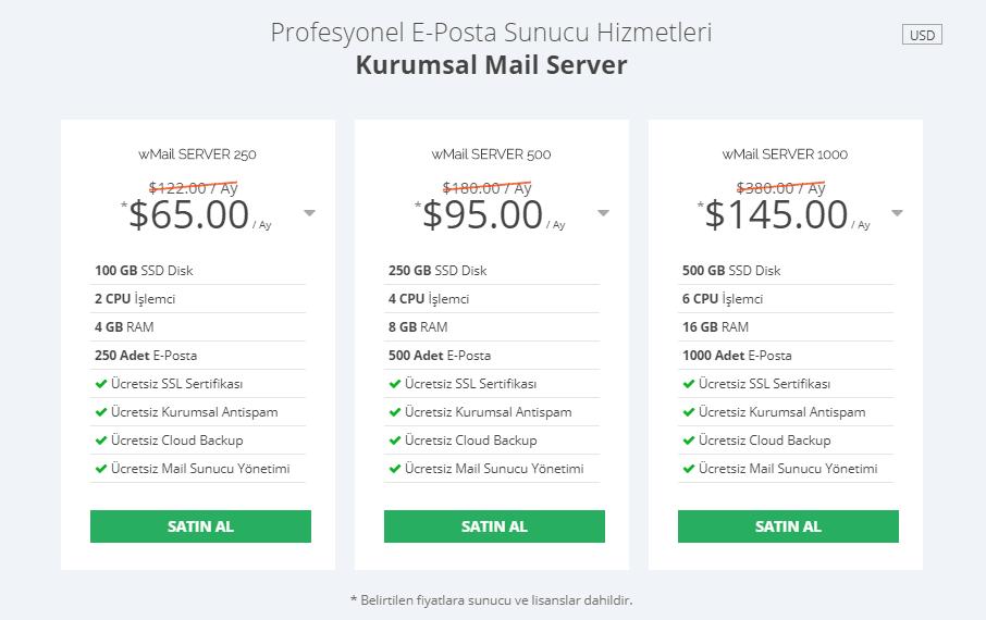 Mail Server - İşletmeler İçin Profesyonel E-Posta Servisi 40