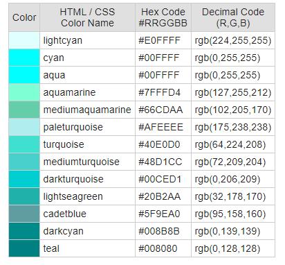 css renk kodları