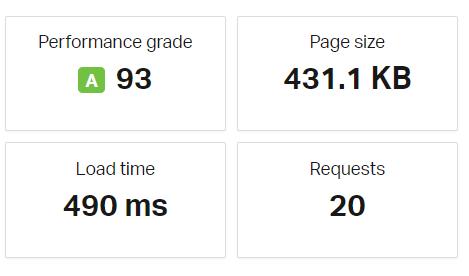 Pingdom'un sayfa yüklenme hızını gösteren sonuç tablosu