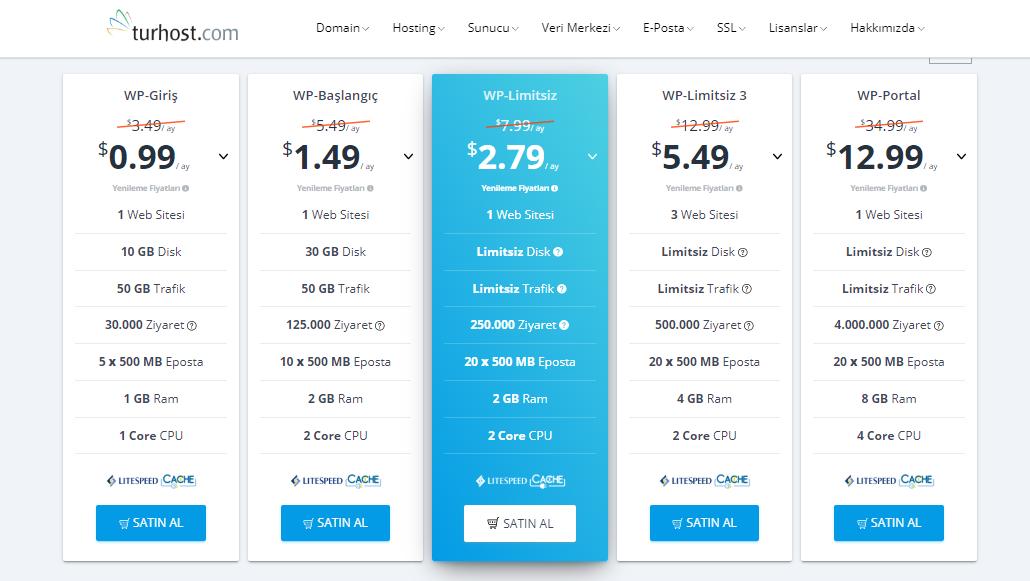 hosting paketlerini nasıl seçebilirim?