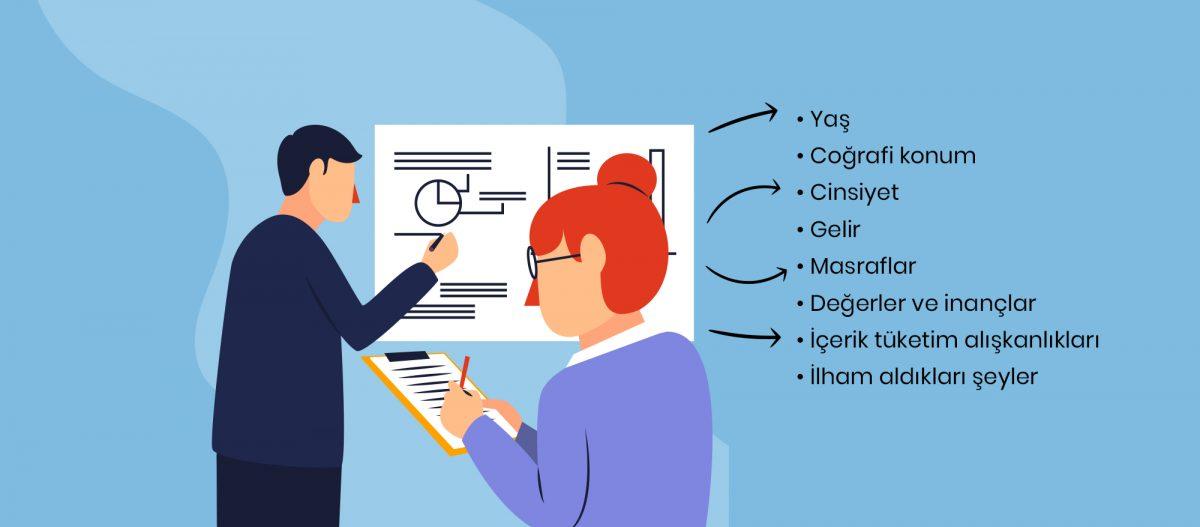 İdeal Alıcı Profili, Dijital Pazarlama Stratejileri