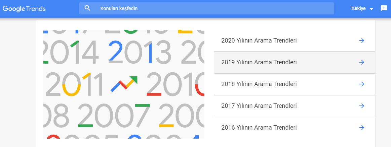Google Trends, en iyi ücretsiz SEO araçları, Anahtar kelime araştırması, Google Trendler, dijital pazarlama araçları