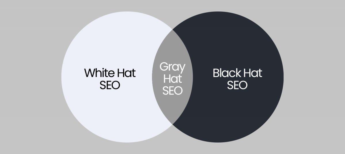 black hat seo, siyah şapka seo, seo taktikleri, gray hat seo, white hat seo, beyaz şapka seo, gri şapka seo