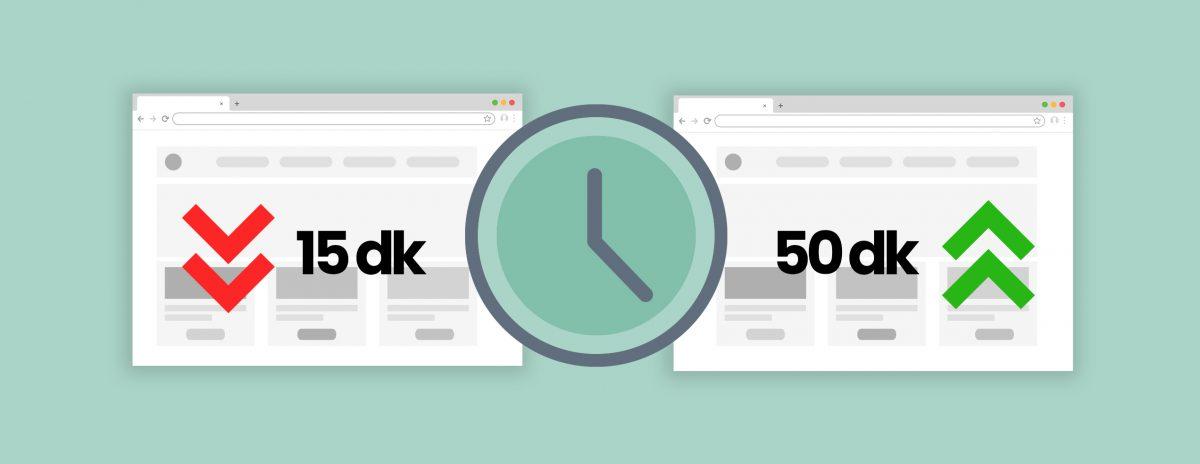 RankBrain, RankBrain Nedir?, Google Algoritmaları, yapay zeka, Google arama sonuçları, bekleme süresi, dwell time, sayfada kalma süresi