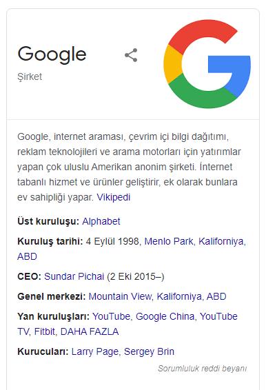 Google SERP - Rich snippet - Kuruluş, bilgi grafiği, bilgi paneli