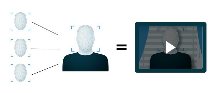 Deepfake Nedir?, Deepfake Nasıl Çalışıyor?, Deepfake Ne Demek?