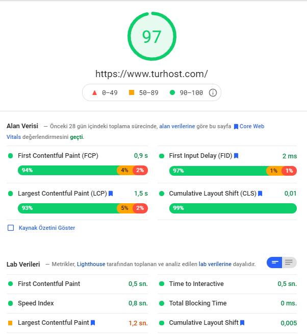 Core Web Vitals ,  non-Core Web Vitals